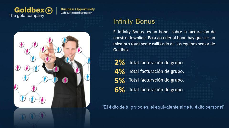 Infinity Bonus El éxito de tu grupo es el equivalente al de tu éxito personal 2% 4% 5% 6% Total facturación de grupo. El infinity Bonus es un bono sob