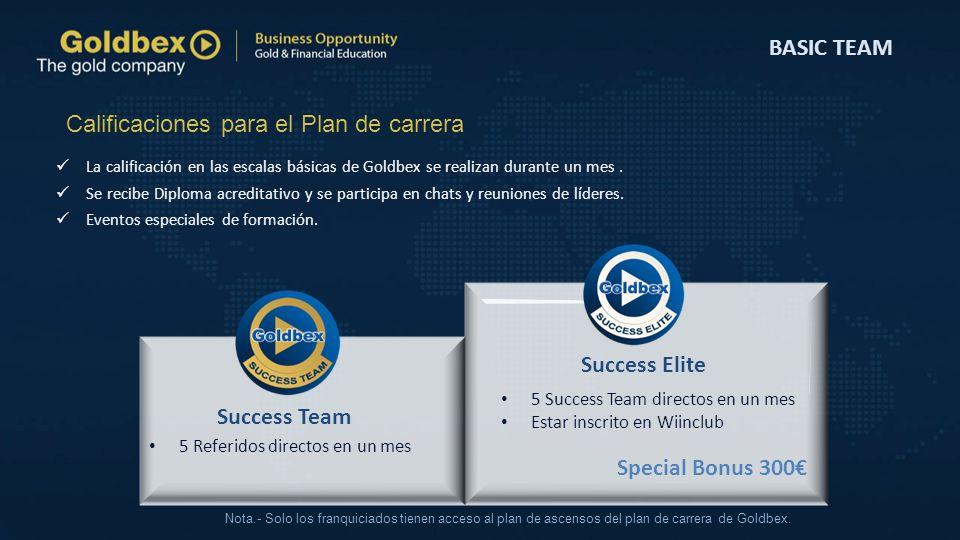 Calificaciones para el Plan de carrera Success Team Success Elite La calificación en las escalas básicas de Goldbex se realizan durante un mes. Se rec