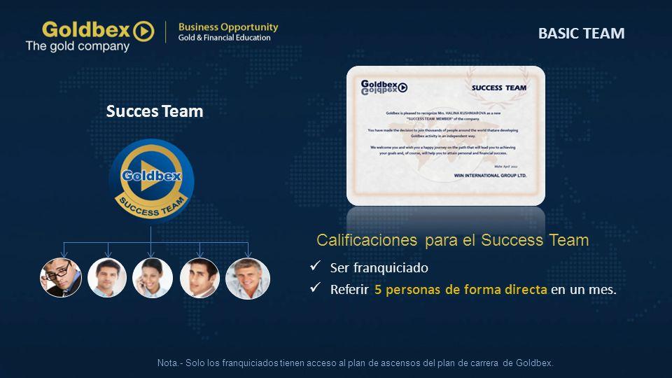 Calificaciones para el Success Team BASIC TEAM Nota.- Solo los franquiciados tienen acceso al plan de ascensos del plan de carrera de Goldbex. Ser fra
