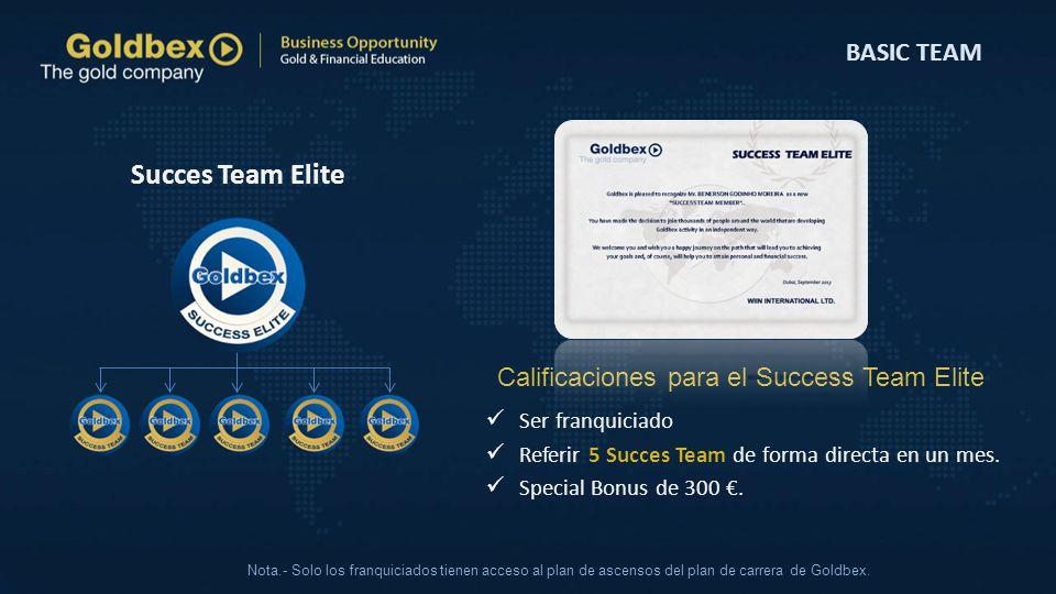 Calificaciones para el Success Team Elite BASIC TEAM Nota.- Solo los franquiciados tienen acceso al plan de ascensos del plan de carrera de Goldbex. S