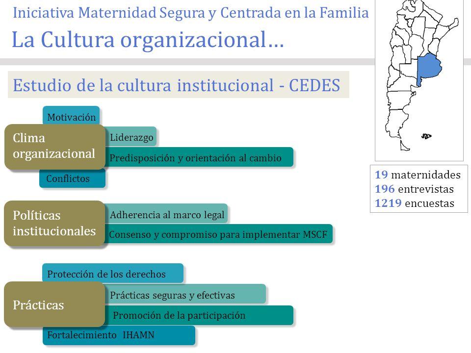 Iniciativa Maternidad Segura y Centrada en la Familia La Cultura organizacional… Estudio de la cultura institucional - CEDES Liderazgo Predisposición