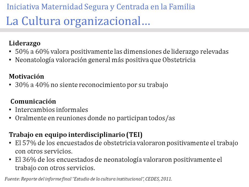 Iniciativa Maternidad Segura y Centrada en la Familia La Cultura organizacional… Liderazgo 50% a 60% valora positivamente las dimensiones de liderazgo