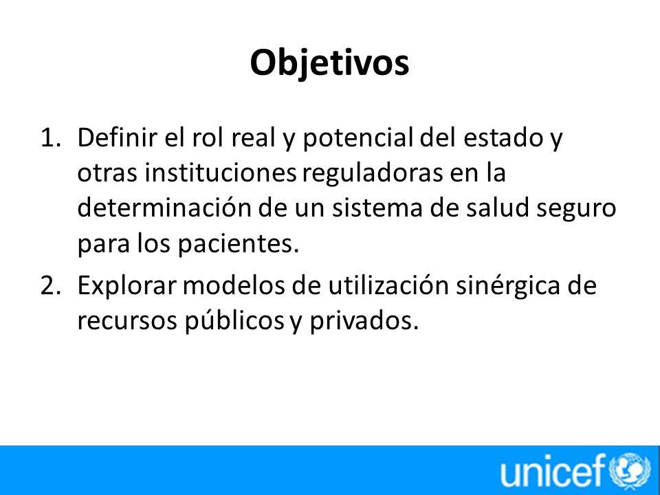 Objetivos 1.Definir el rol real y potencial del estado y otras instituciones reguladoras en la determinación de un sistema de salud seguro para los pacientes.