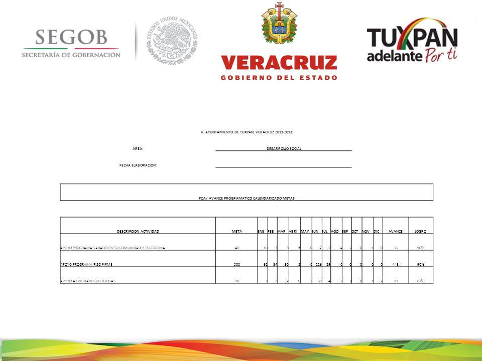 H. AYUNTAMIENTO DE TUXPAN, VERACRUZ 2011-2013 AREA:DESARROLLO SOCIAL FECHA ELABORACION: POA/ AVANCE PROGRAMATICO CALENDARIZADO METAS DESCRIPCION ACTIV