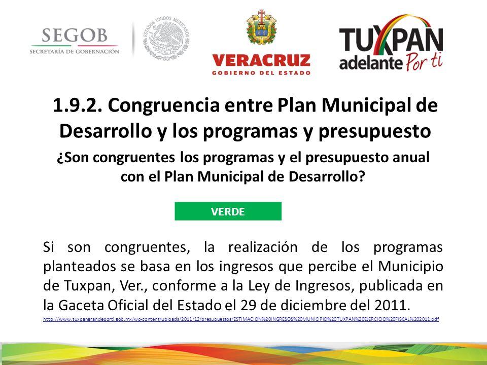 ¿Son congruentes los programas y el presupuesto anual con el Plan Municipal de Desarrollo? Si son congruentes, la realización de los programas plantea