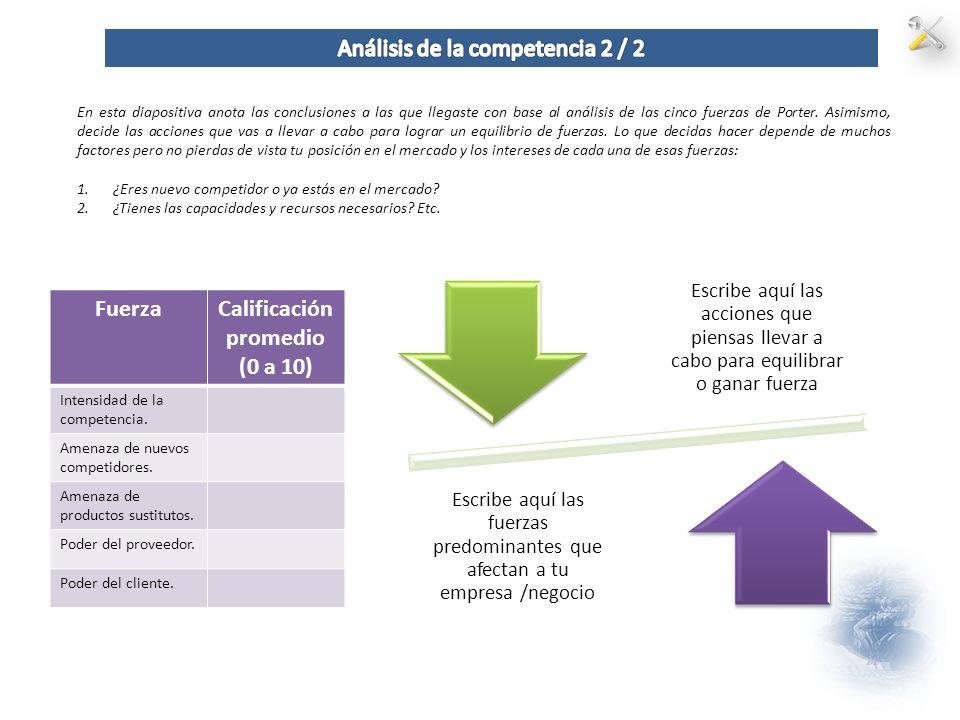 En esta diapositiva anota las conclusiones a las que llegaste con base al análisis de las cinco fuerzas de Porter. Asimismo, decide las acciones que v