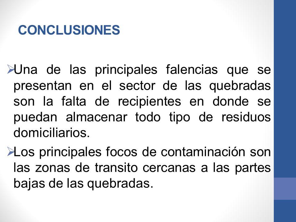 CONCLUSIONES Una de las principales falencias que se presentan en el sector de las quebradas son la falta de recipientes en donde se puedan almacenar