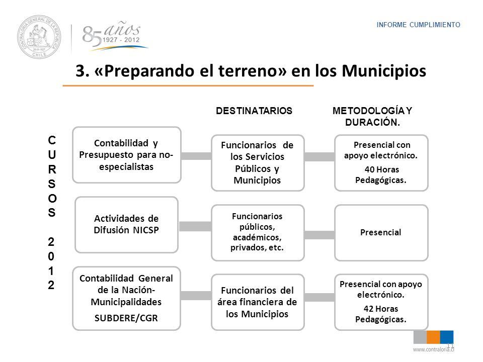 11 INFORME CUMPLIMIENTO 3. «Preparando el terreno» en los Municipios Contabilidad y Presupuesto para no- especialistas Actividades de Difusión NICSP C