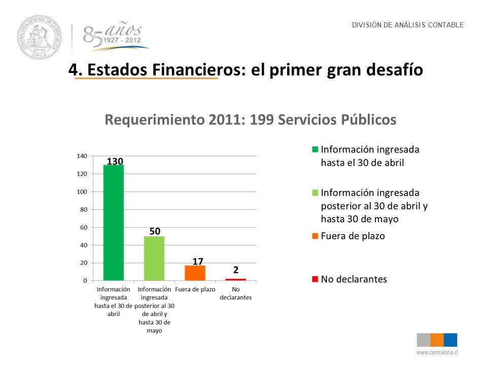 DIVISIÓN DE ANÁLISIS CONTABLE Requerimiento 2011: 199 Servicios Públicos 4. Estados Financieros: el primer gran desafío