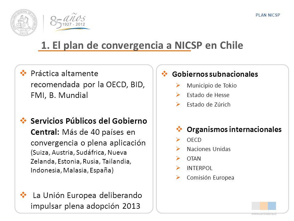 1. El plan de convergencia a NICSP en Chile PLAN NICSP Práctica altamente recomendada por la OECD, BID, FMI, B. Mundial Servicios Públicos del Gobiern