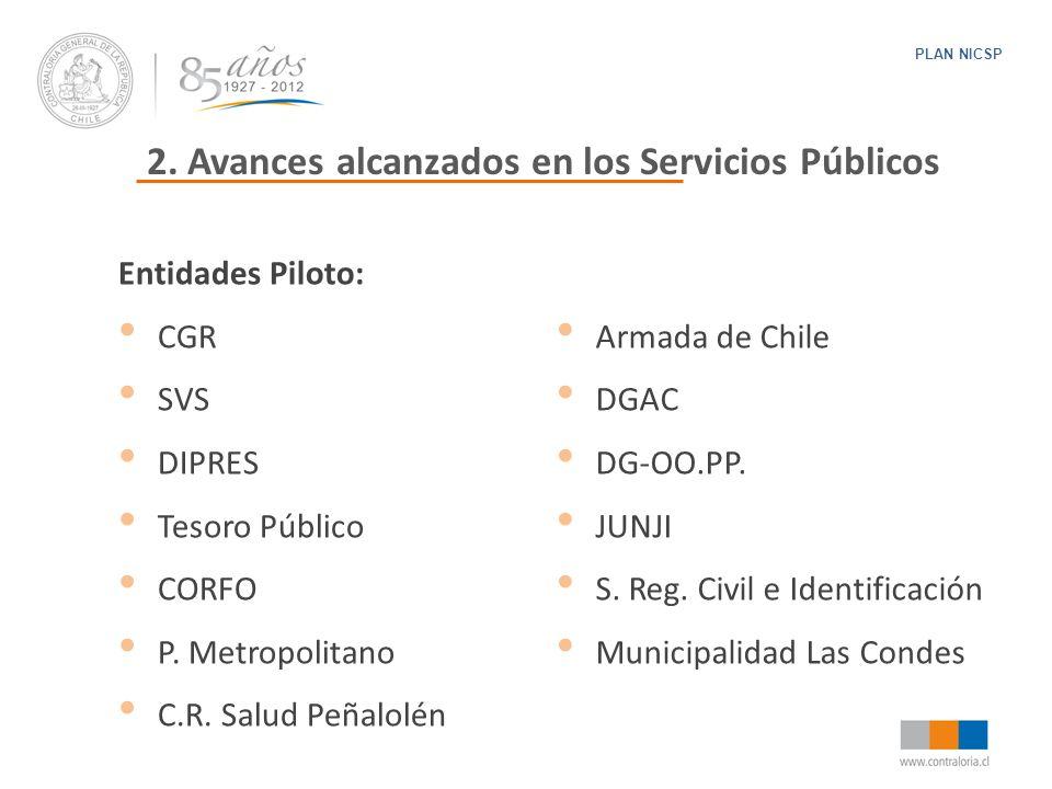 2. Avances alcanzados en los Servicios Públicos PLAN NICSP Entidades Piloto: CGR SVS DIPRES Tesoro Público CORFO P. Metropolitano C.R. Salud Peñalolén
