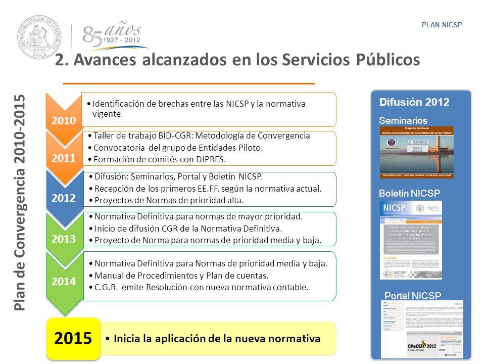 Difusión 2012 Inicia la aplicación de la nueva normativa 2015 Taller de trabajo BID-CGR: Metodología de Convergencia Convocatoria del grupo de Entidad
