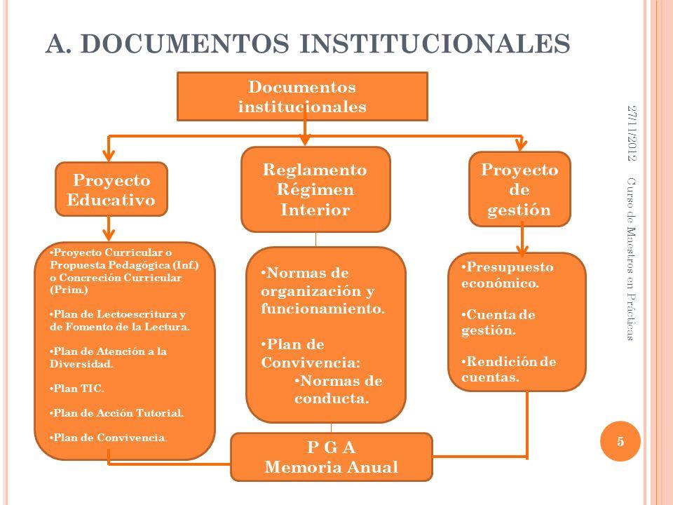 A. DOCUMENTOS INSTITUCIONALES Documentos institucionales Proyecto Educativo Reglamento Régimen Interior Proyecto de gestión 27/11/2012 5 Curso de Maes