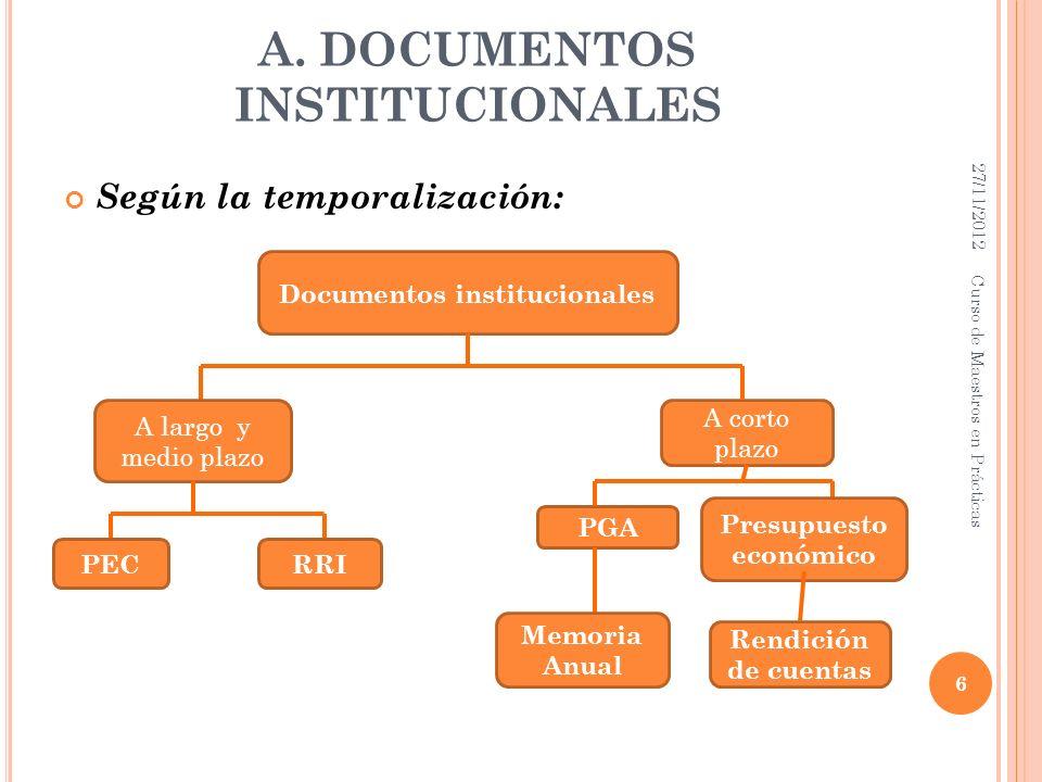 A. DOCUMENTOS INSTITUCIONALES Según la temporalización: 27/11/2012 6 Curso de Maestros en Prácticas Documentos institucionales A largo y medio plazo P
