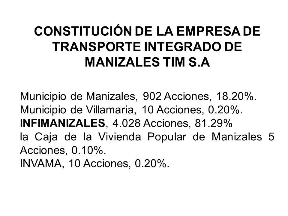 Municipio de Manizales, 902 Acciones, 18.20%.Municipio de Villamaria, 10 Acciones, 0.20%.