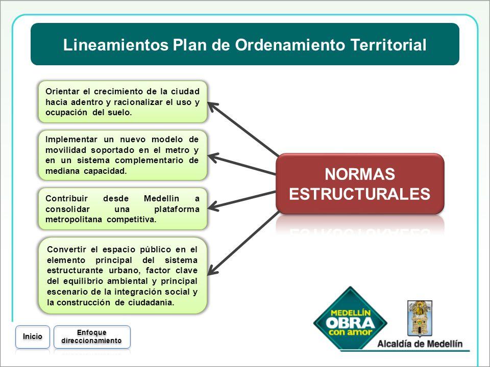Lineamientos Plan de Ordenamiento Territorial Contribuir desde Medellín a consolidar una plataforma metropolitana competitiva. Convertir el espacio pú