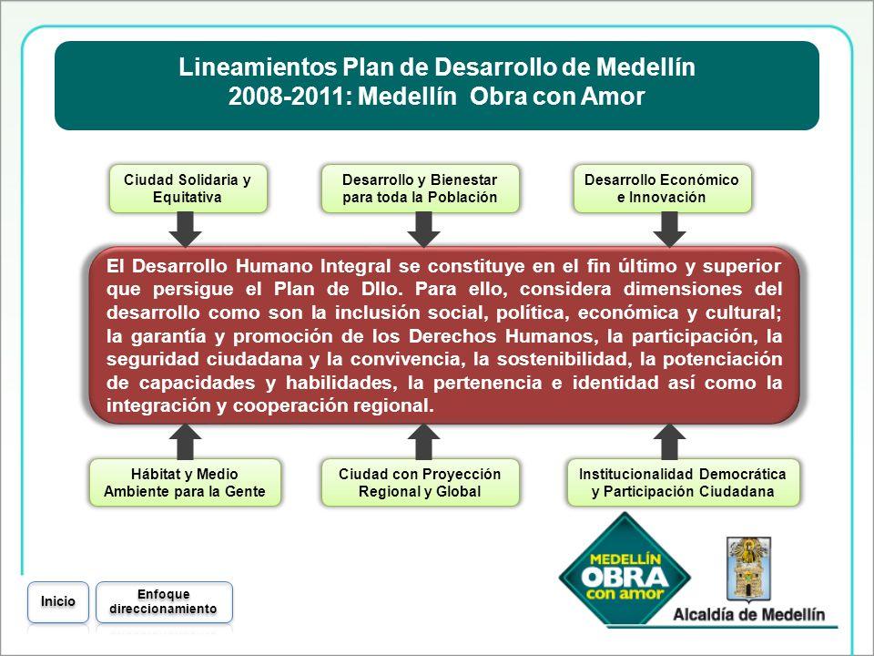 Lineamientos Plan de Desarrollo de Medellín 2008-2011: Medellín Obra con Amor Ciudad Solidaria y Equitativa El Desarrollo Humano Integral se constituy