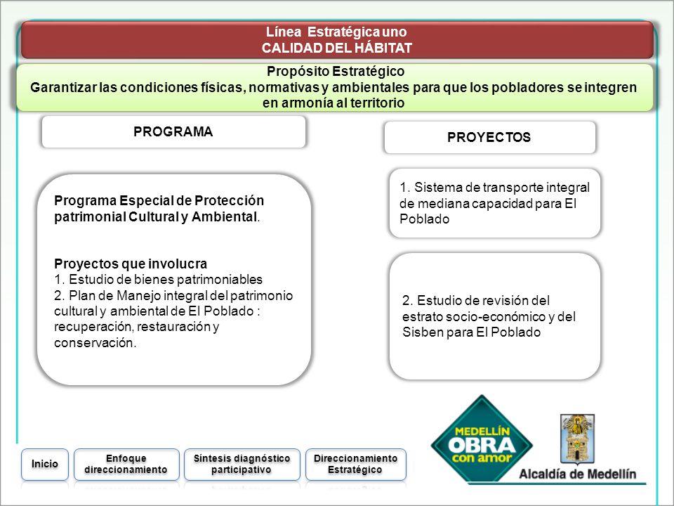 Línea Estratégica uno CALIDAD DEL HÁBITAT Propósito Estratégico Garantizar las condiciones físicas, normativas y ambientales para que los pobladores s