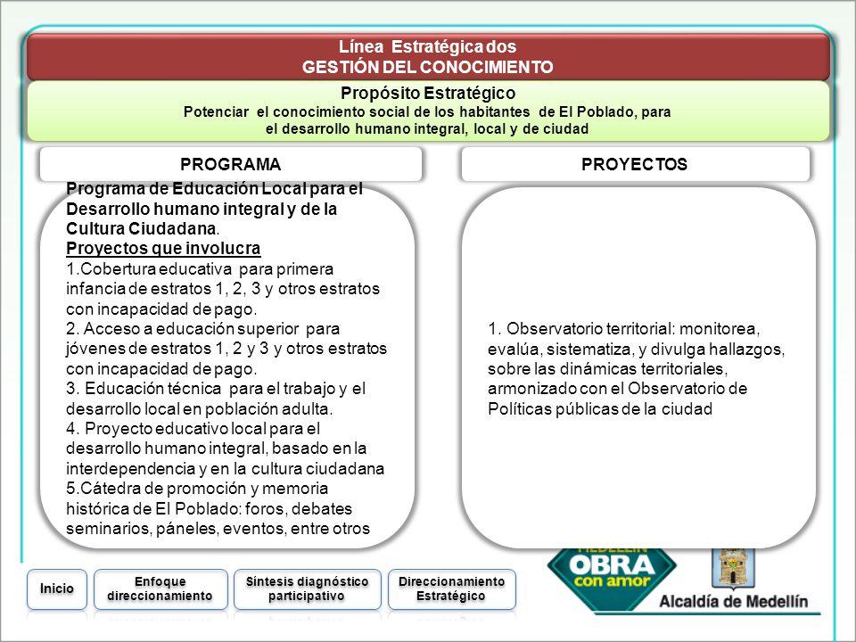 Línea Estratégica dos GESTIÓN DEL CONOCIMIENTO Propósito Estratégico Potenciar el conocimiento social de los habitantes de El Poblado, para el desarro