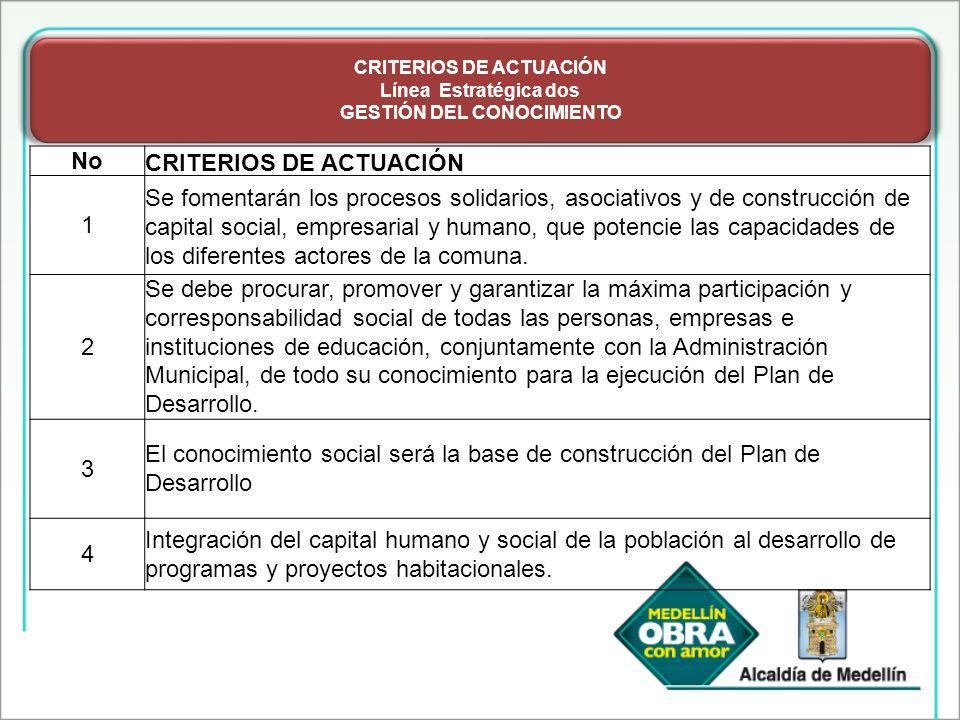 NoCRITERIOS DE ACTUACIÓN 1 Se fomentarán los procesos solidarios, asociativos y de construcción de capital social, empresarial y humano, que potencie