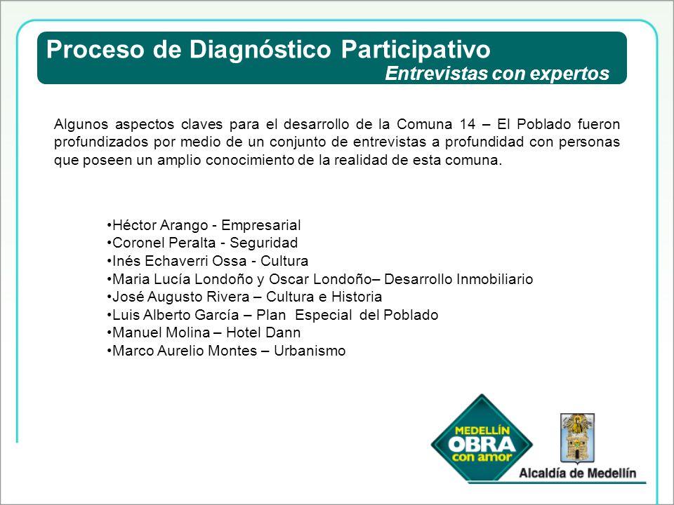 Proceso de Diagnóstico Participativo Entrevistas con expertos Algunos aspectos claves para el desarrollo de la Comuna 14 – El Poblado fueron profundiz