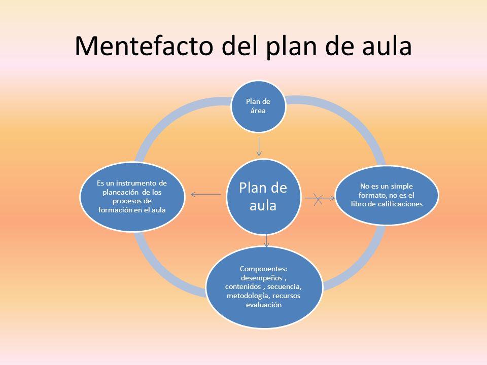 Mentefacto del plan de aula Plan de aula Plan de área No es un simple formato, no es el libro de calificaciones Componentes: desempeños, contenidos, secuencia, metodología, recursos evaluación Es un instrumento de planeación de los procesos de formación en el aula