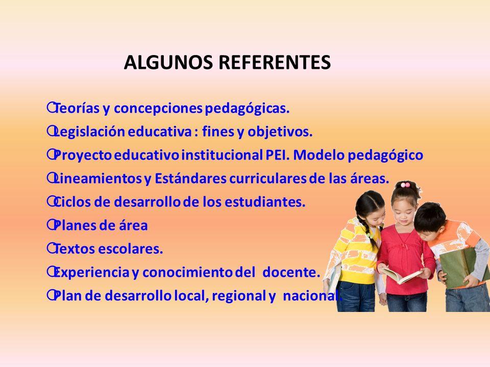 ALGUNOS REFERENTES Teorías y concepciones pedagógicas. Legislación educativa : fines y objetivos. Proyecto educativo institucional PEI. Modelo pedagóg
