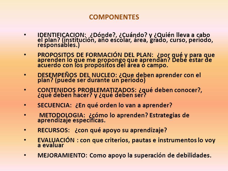 COMPONENTES IDENTIFICACION: ¿Dónde?, ¿Cuándo? y ¿Quién lleva a cabo el plan? (institución, año escolar, área, grado, curso, periodo, responsables.) PR