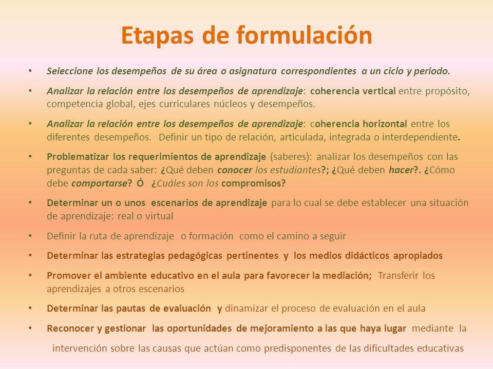 Etapas de formulación Seleccione los desempeños de su área o asignatura correspondientes a un ciclo y periodo. Analizar la relación entre los desempeñ