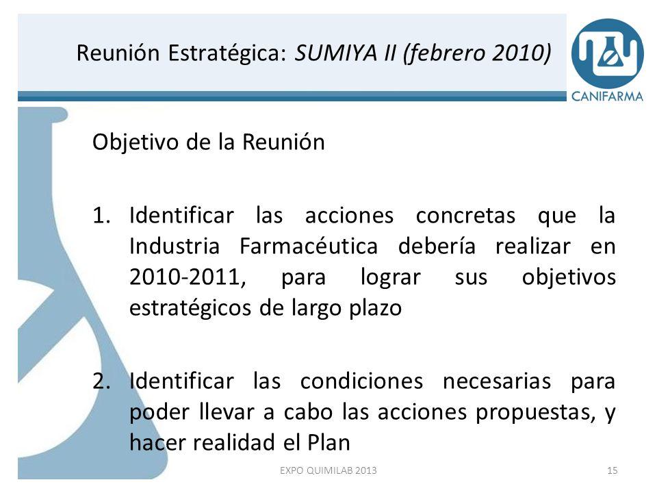 XIX Convención Industria de la Salud competitiva: Prioridad para la Salud y la Economía de México (junio 2010) 16 CANIFARMA: Una Visión compartida EXPO QUIMILAB 2013