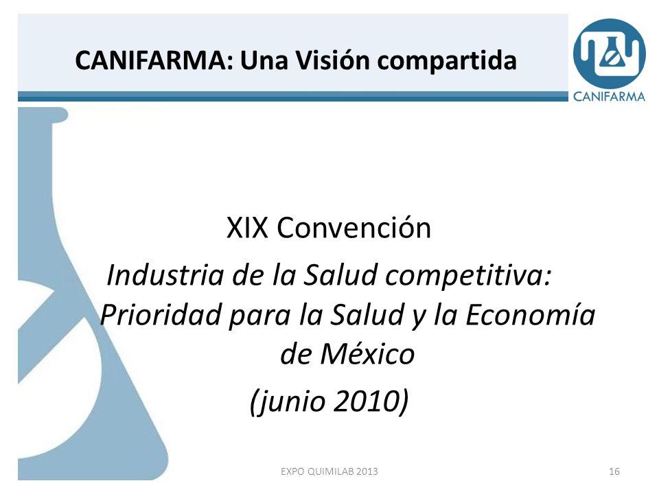 Industria de la Salud competitiva: Prioridad para la Salud y la Economía de México.