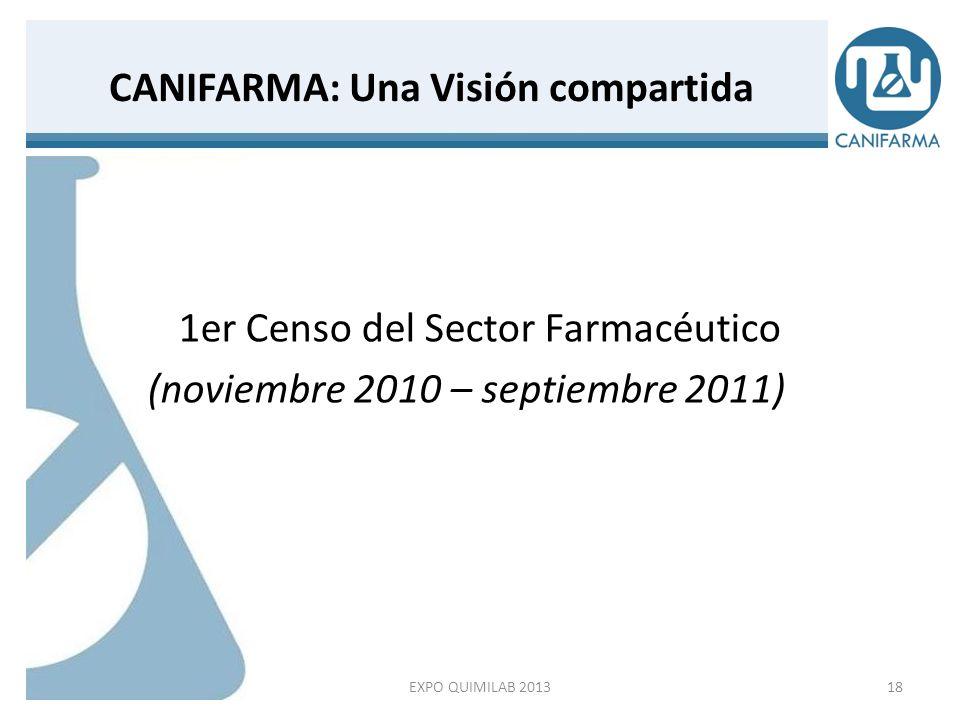 1er Censo de la Industria Farmacéutica en México (noviembre 2010 – septiembre 2011) Esfuerzo sin precedentes en la industria Contar con insumos NECESARIOS para poder presentar al Sector en su real dimensión Trabajo conjunto y coordinado de dos importantes empresas; proceso de desarrollo, confianza industrial (NDA), información avalada Datos estadísticos indispensables para la determinación de acciones futuras EXPO QUIMILAB 201319