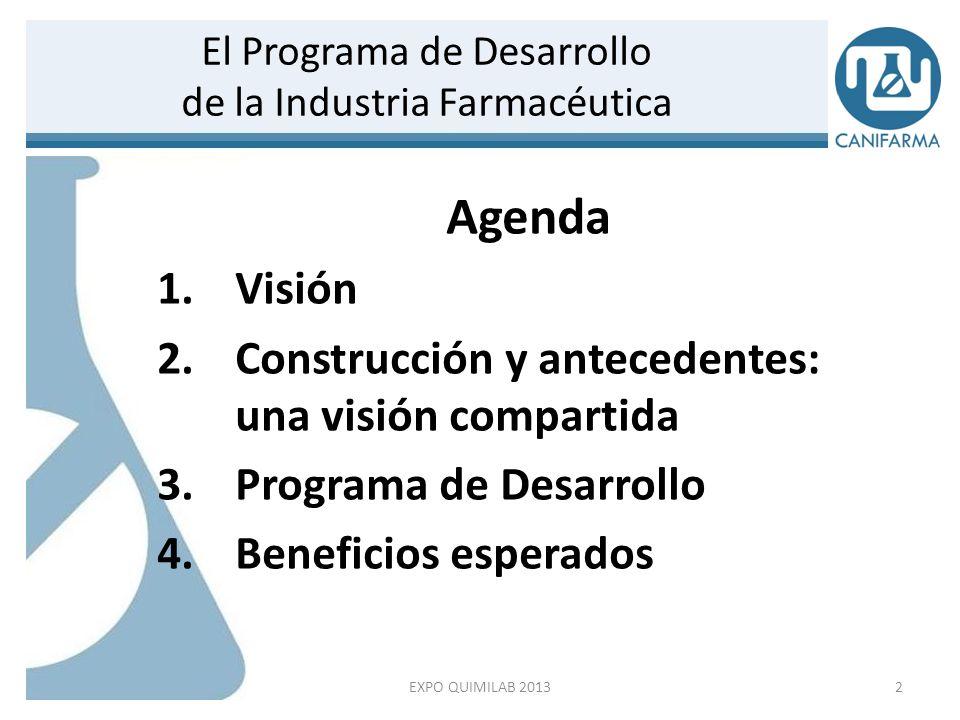 1. Visión 3 El Programa de Desarrollo de la Industria Farmacéutica EXPO QUIMILAB 2013