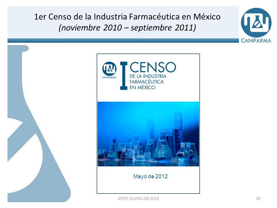 XX Convención El sector farmacéutico en el desarrollo de México (junio 2011) 21 CANIFARMA: Una Visión compartida EXPO QUIMILAB 2013