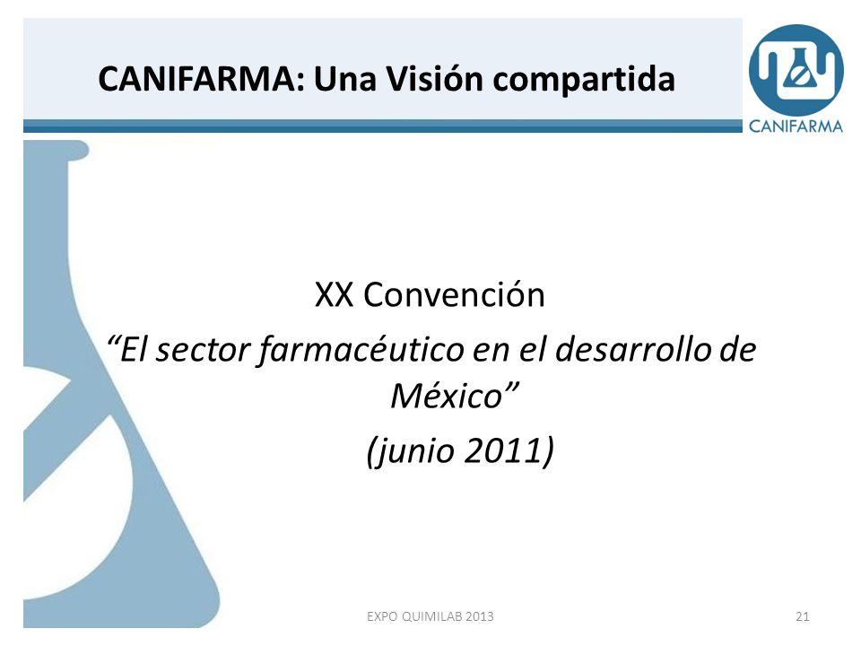El sector Farmacéutico en el desarrollo de México Conocer de las experiencias exitosas implementadas en otros países para lograr el desarrollo y la consolidación del Sector Farmacéutico.