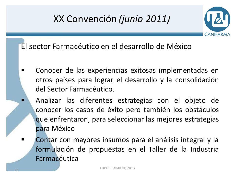 Taller de la industria Farmacéutica (octubre 2011) 23 CANIFARMA: Una Visión compartida EXPO QUIMILAB 2013