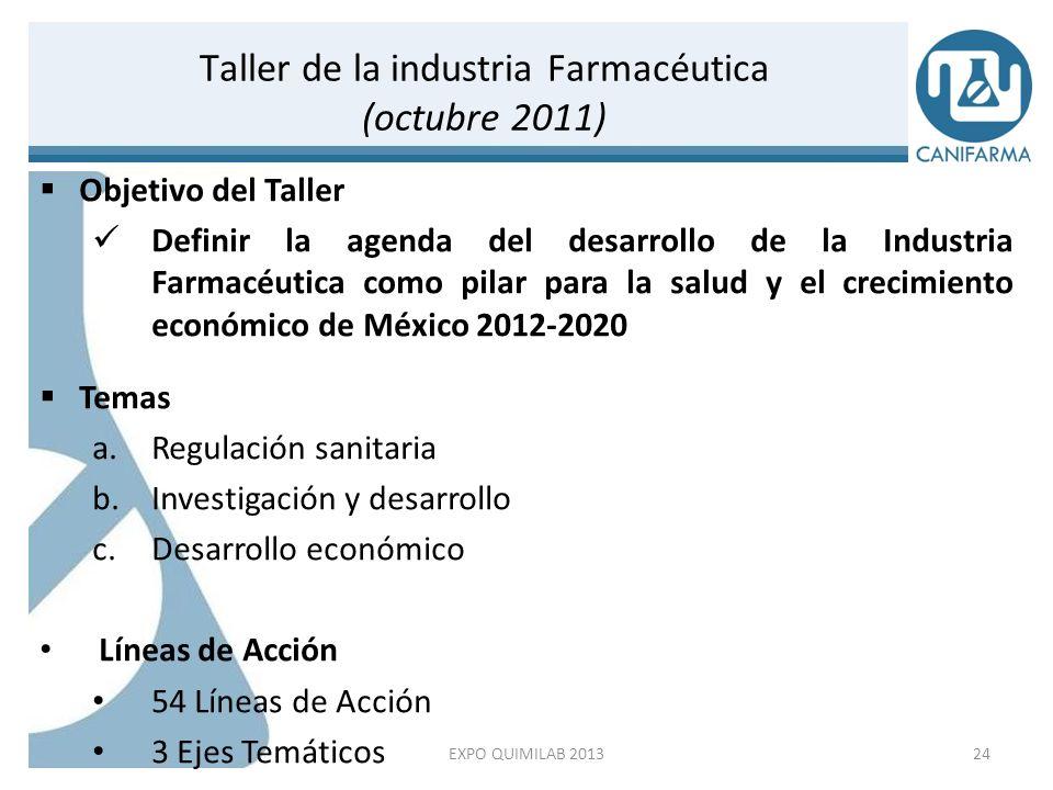 XXI Convención Uniendo esfuerzos por México; Plan de Desarrollo del Sector Farmacéutico 2012-2018 (junio 2012) 25 CANIFARMA: Una Visión compartida EXPO QUIMILAB 2013