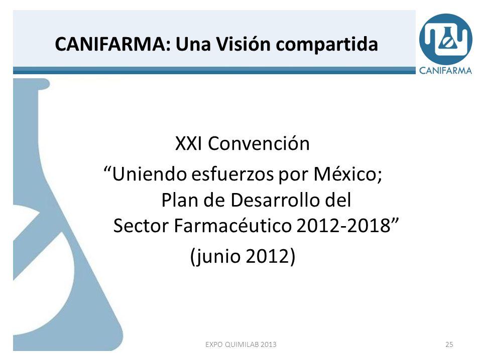 Uniendo esfuerzos por México; Programa de Desarrollo del Sector Farmacéutico 2012 - 2018 Revisar y priorizar las 54 Líneas de acción, así como identificar Programas específicos a desarrollar en tres tiempos: a.Primeros 100 días b.Fundamentos del Plan 2013-2016 c.Consolidación 2017-2018 XXI Convención (junio 2012) 26 EXPO QUIMILAB 2013