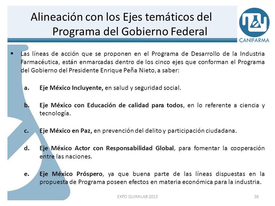 El Programa de Desarrollo de la Industria Farmacéutica 2012-2018 es la propuesta de la industria afiliada a CANIFARMA, para maximizar su contribución al desarrollo económico y social de México.