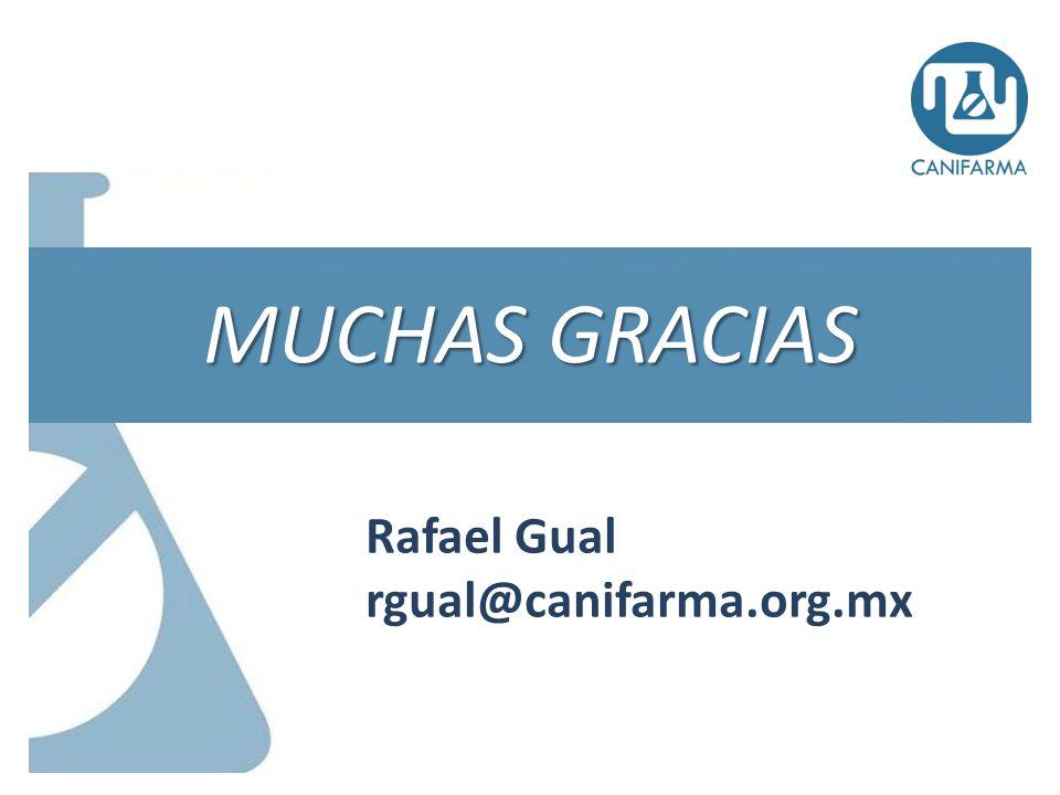 Rafael Gual rgual@canifarma.org.mx MUCHAS GRACIAS