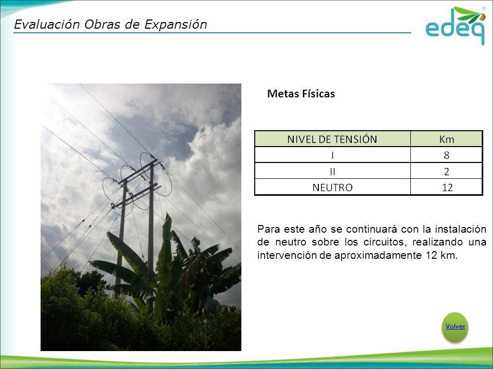 Evaluación Obras de Expansión Metas Físicas Volver Para este año se continuará con la instalación de neutro sobre los circuitos, realizando una intervención de aproximadamente 12 km.