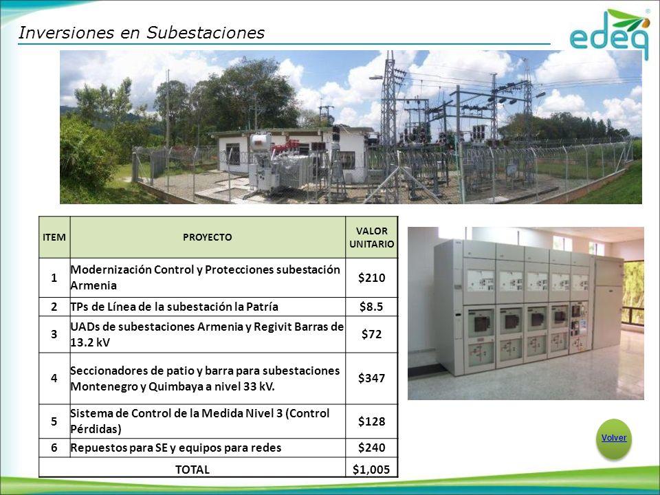 Inversiones en Subestaciones Volver ITEMPROYECTO VALOR UNITARIO 1 Modernización Control y Protecciones subestación Armenia $210 2TPs de Línea de la subestación la Patría$8.5 3 UADs de subestaciones Armenia y Regivit Barras de 13.2 kV $72 4 Seccionadores de patio y barra para subestaciones Montenegro y Quimbaya a nivel 33 kV.