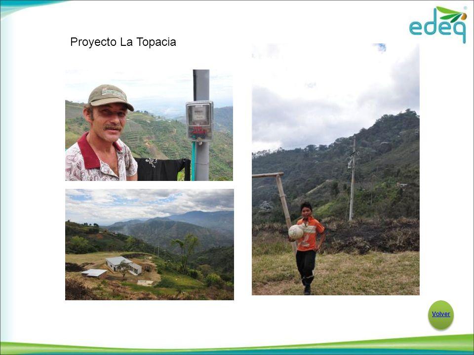 Volver Proyecto La Topacia
