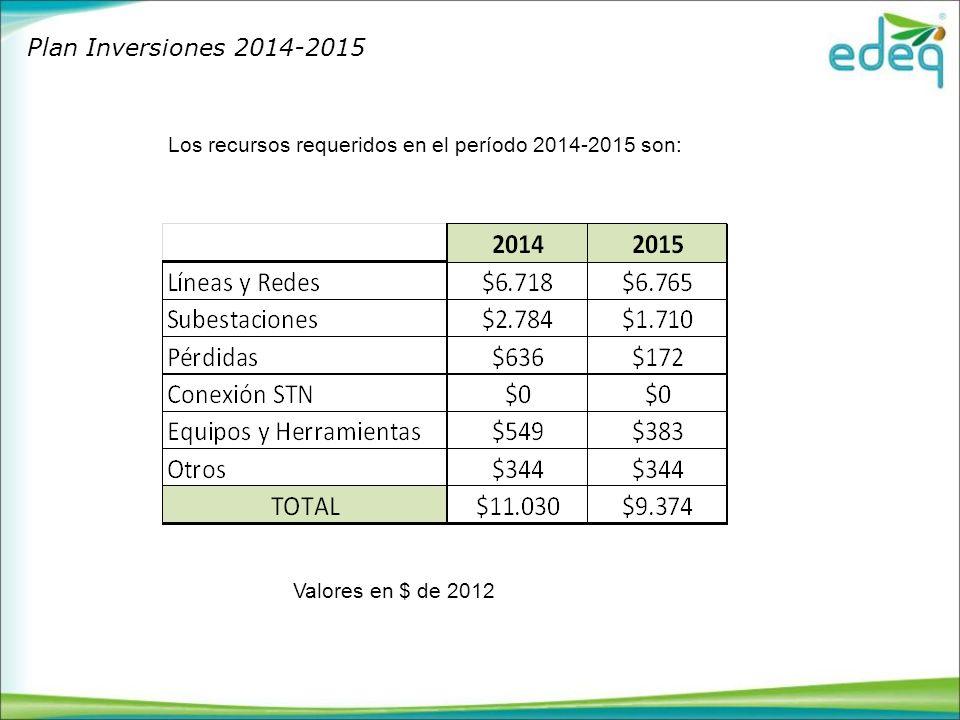 Los recursos requeridos en el período 2014-2015 son: Plan Inversiones 2014-2015 Valores en $ de 2012