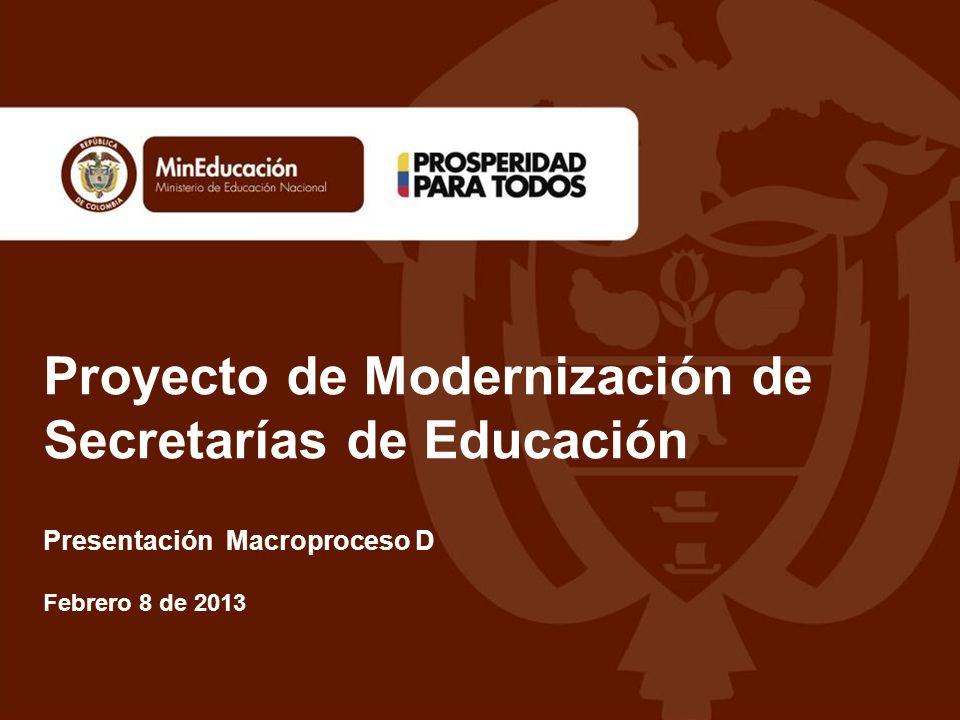 Macro proceso D PEI AUTOEVALUACIÓN INSTITUCIONAL PMI PAM Documentos Claves