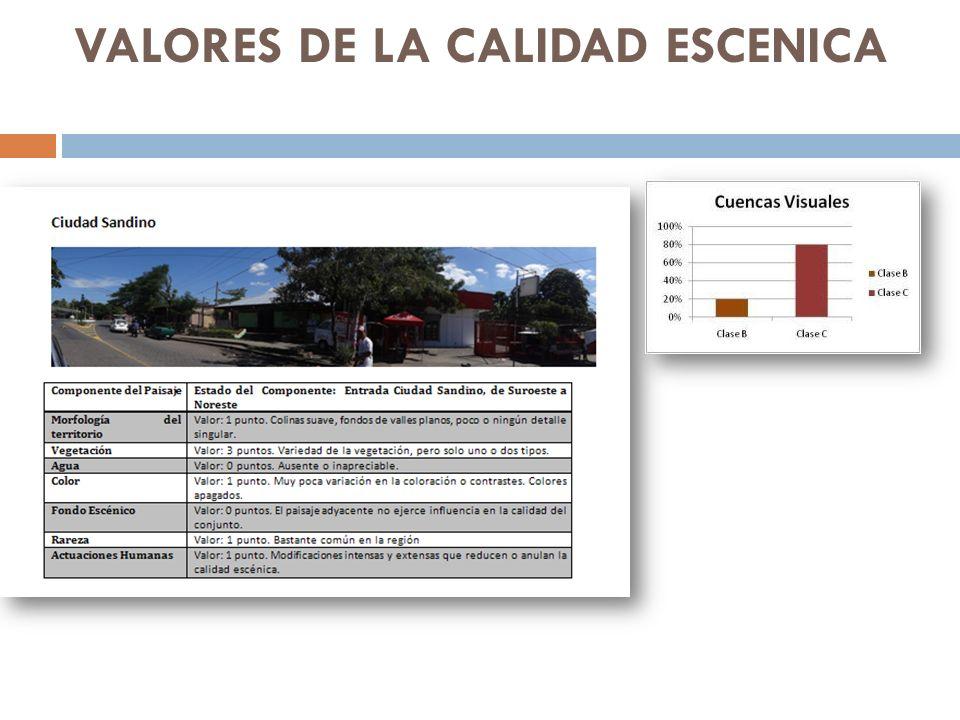 VALORES DE LA CALIDAD ESCENICA