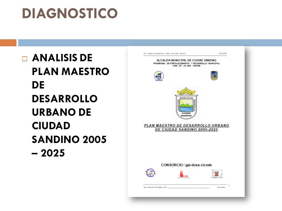 DIAGNOSTICO ANALISIS DE PLAN MAESTRO DE DESARROLLO URBANO DE CIUDAD SANDINO 2005 – 2025