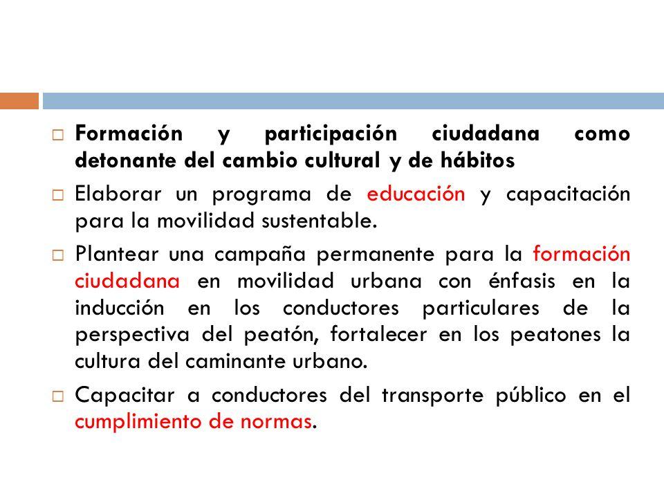 Formación y participación ciudadana como detonante del cambio cultural y de hábitos Elaborar un programa de educación y capacitación para la movilidad sustentable.