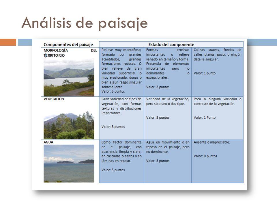 Análisis de paisaje