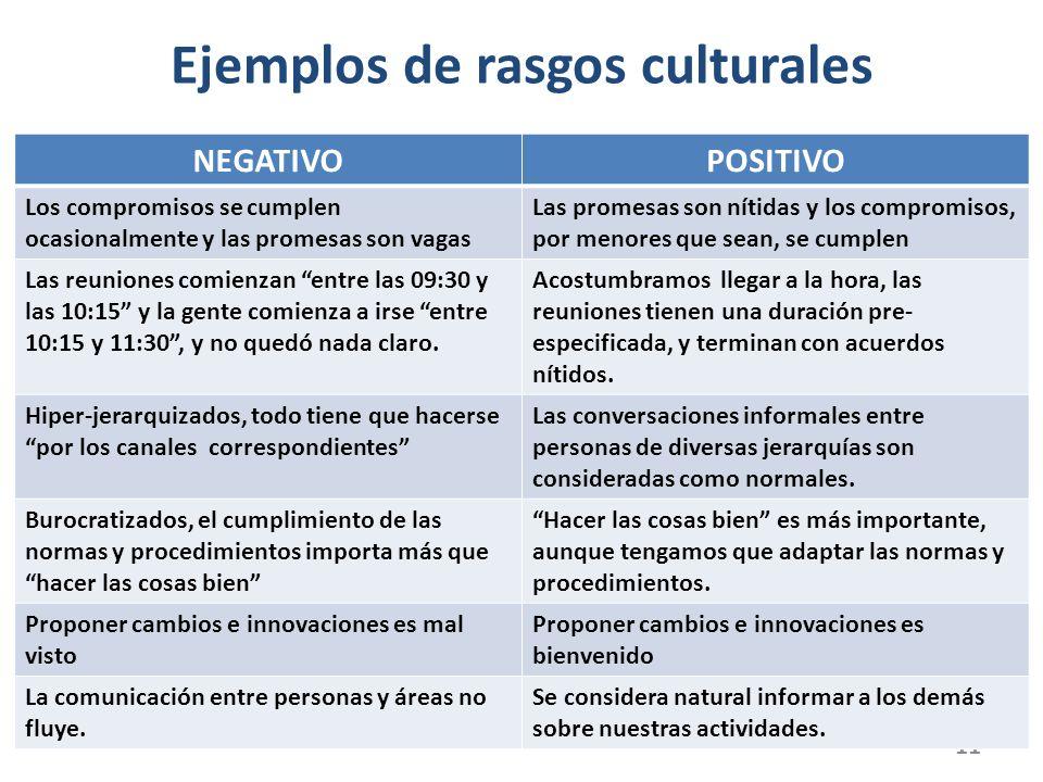 Ejemplos de rasgos culturales 11 NEGATIVOPOSITIVO Los compromisos se cumplen ocasionalmente y las promesas son vagas Las promesas son nítidas y los co